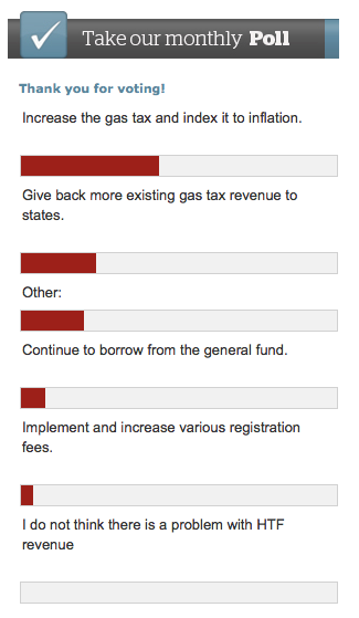 Highway Trust Fund poll results
