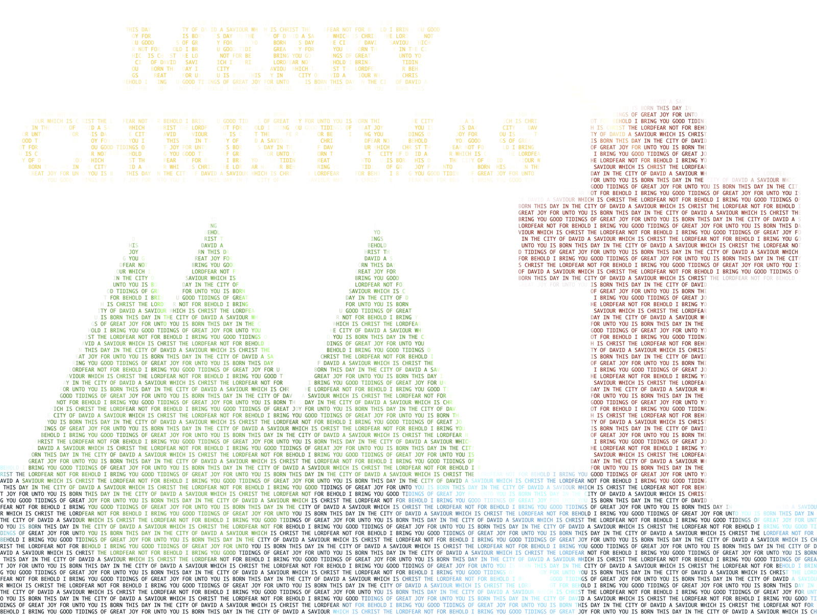 Merry Christmas ASCII Art