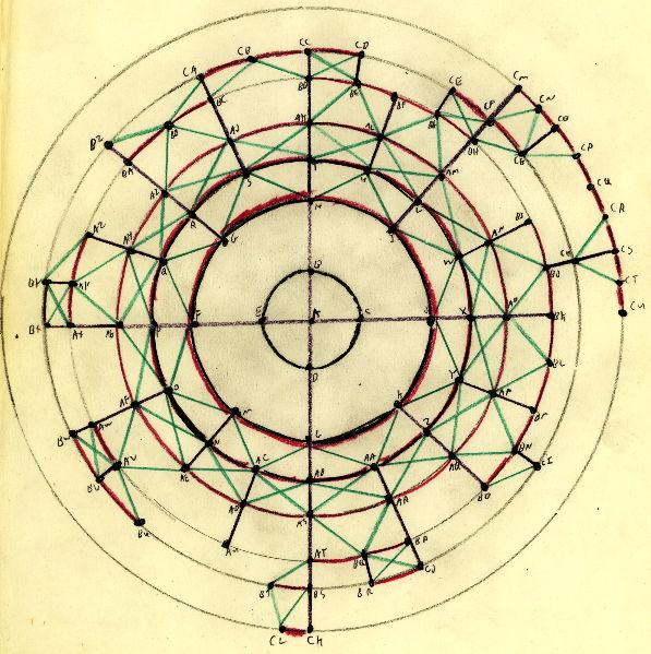 Mysterious Circles