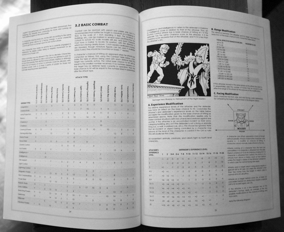 Combat in Villains and Vigilantes 2001