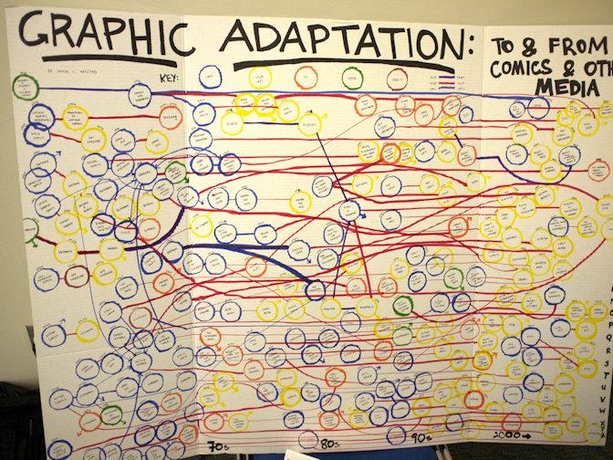 Graphic Adaptations