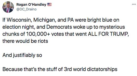Third world dictatorships