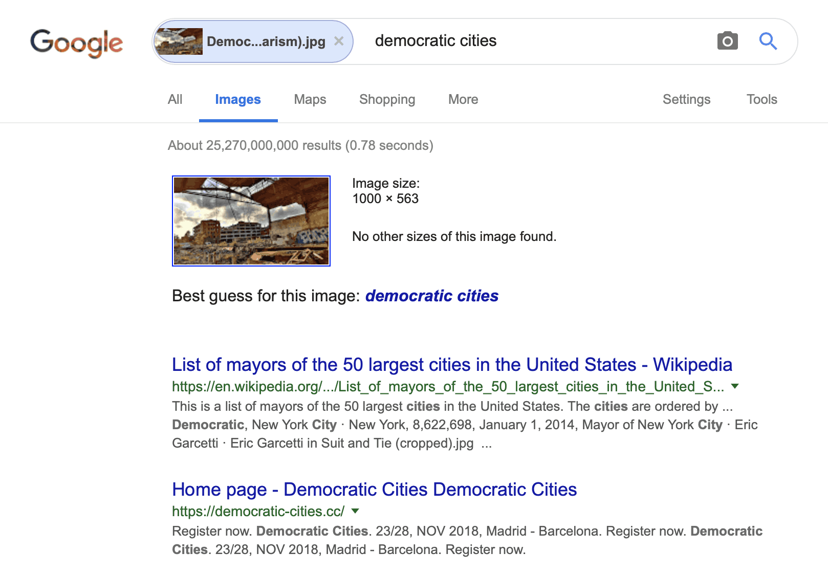 Best guess: Democratic cities